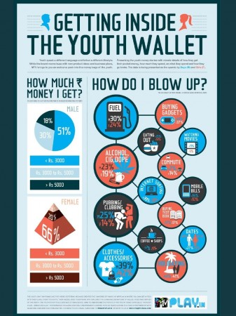 Youth Wallet
