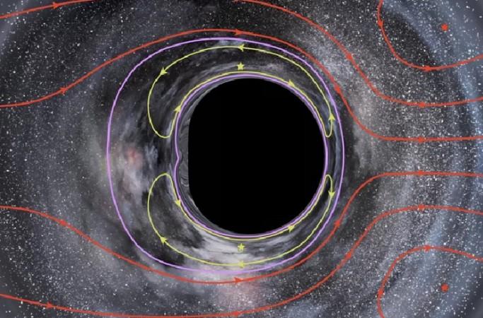 latest discoveries on black hole - photo #39