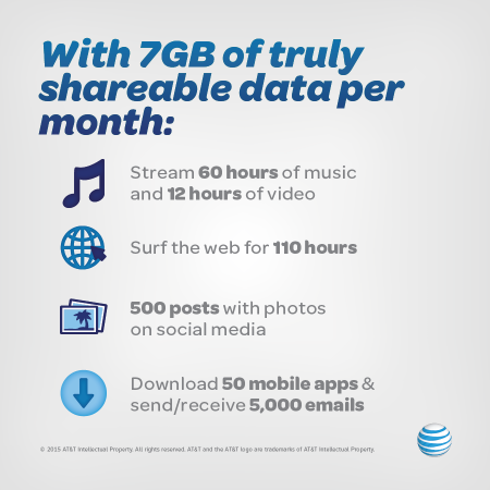 AT&T Is Running A Promotional 7GB Mobile Share Value Plan; Everything You Need To Know