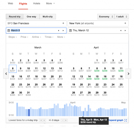 Google Updates Flights To Add Several Useful Features; Best Fares, Travel Destinations At Fingertips