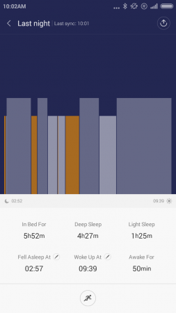 MI Band Sleep Tracking Report