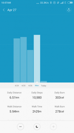Step Tracking report in Mi Fit app