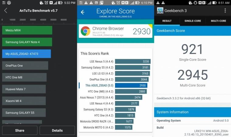 ASUS Zenfone 2 Benchmark Scores