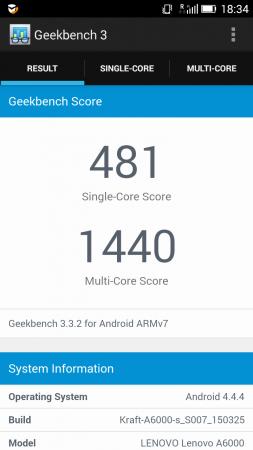 A6000 Plus GeekBench Score