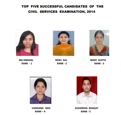 Civil Services Exam 2014 Toppers