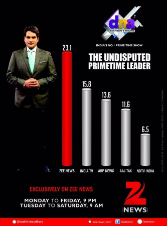 Zee news editor sudhir chaudhary