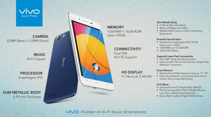 Vivo launches Y27L, Y31 and Y15S budget smartphones in India