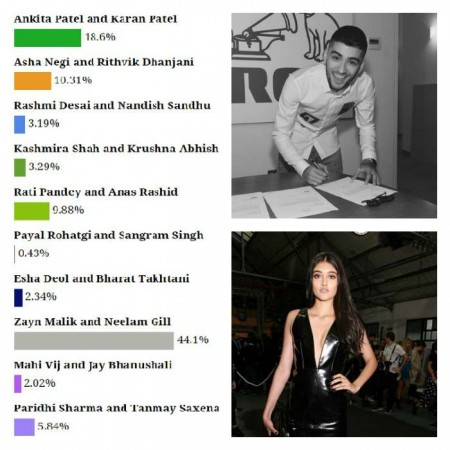 'Bigg Boss 9': Fans want to see Zayn Malik and Neelam Gill in Salman Khan's show