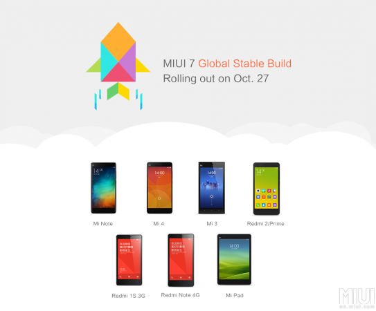 MIUI 7 stable version available for all: How to download and install new OS [Step-by-step guide]