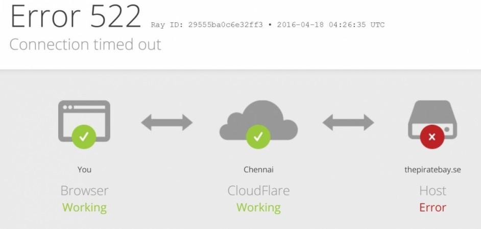 The Pirate Bay goes offline indefinitely; Top seven alternate torrent sites