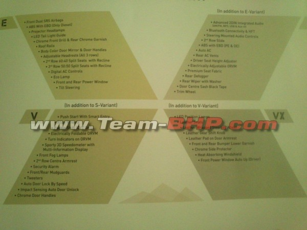 Honda BR-V leaked brochure