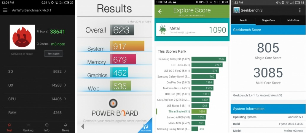Meizu M3 Note review: Benchmark results