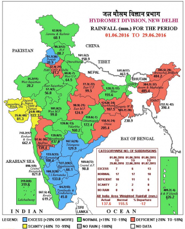 imd rainfall monsoon