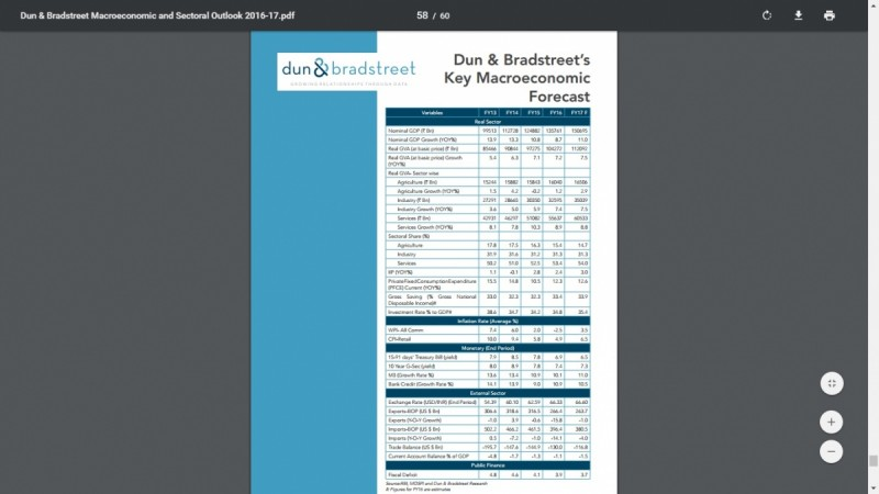 Dun and Bradstreet Key Macroeconomic Forecast