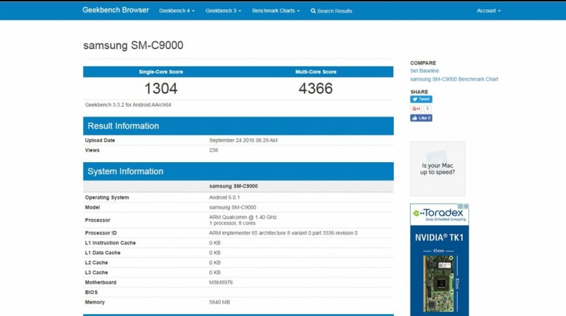 Samsung Galaxy C9 appears on Geekbench; key features revealed
