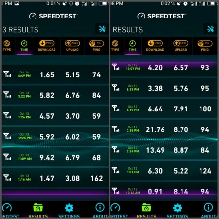 Jio speed tests
