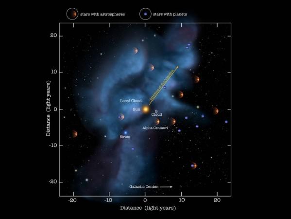 Alpha Centauri,