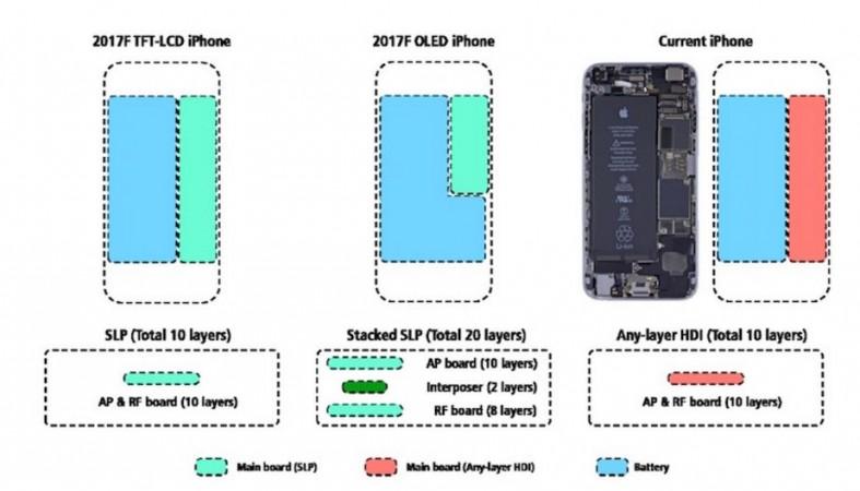 iPhone X baterka - svetapple.sk