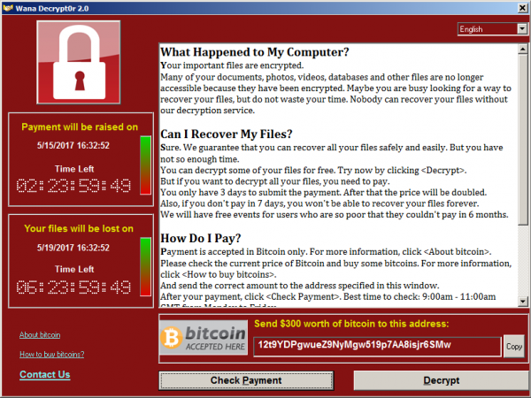 All you need to know about the Ransomware attack
