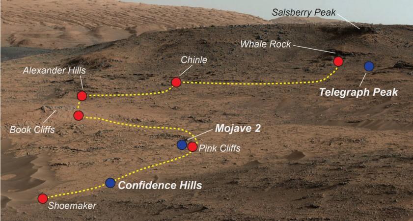 nasa, Curiosity Mars rover, Mount Sharp, space, Mars, Red Planet,