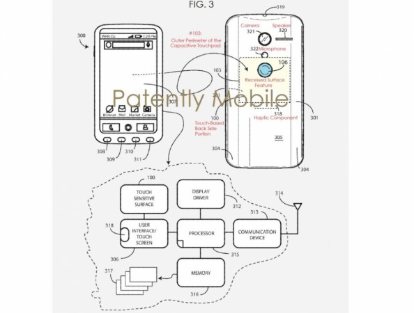 Future Pixel Smartphones Could Feature a Touch Panel on the Back""