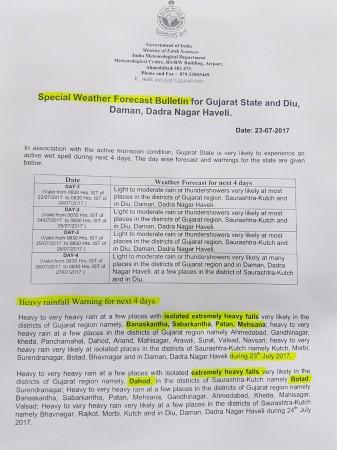 Gujarat flood warnings 2017