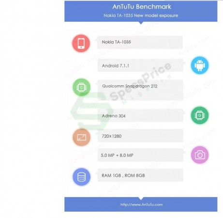 Nokia 2 AnTuTu price specifications launch date pre-order availability