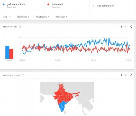 trends google moden sex