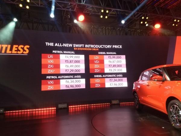 New Maruti Suzuki Swift price list