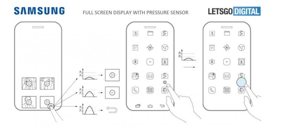 Samsung, patent, full display phone, Galaxy X