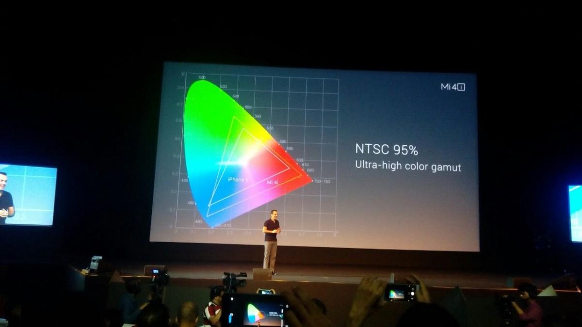 Xiaomi Mi 4i gamut value