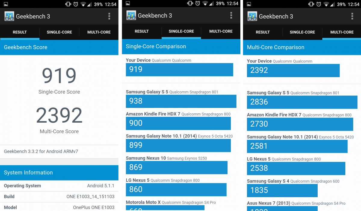 OnePlus X Review: GeekBench 3 benchmark scores