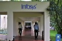 Infosys: Likely share buyback; a look at its bonus history, capital structure