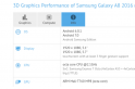 Samsung Android Nougat release news: Galaxy A8(2016) next in line to get Google mobile OS v7.0