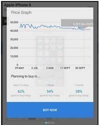 Iphone6S- 2 Marketing