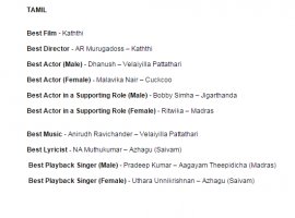 Filmfare Awards South Winners (Tamil)