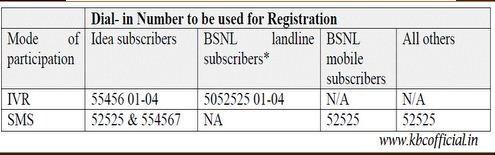 KBC 6 registration
