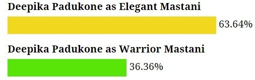 Bajirao Mastani: Fans choose Deepika's elegant look over her warrior avatar