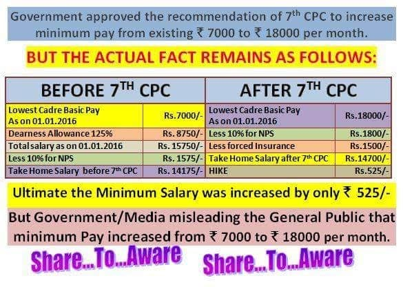 7th pay commission 7th cpc north block finance ministry delhi modi government comparison salary