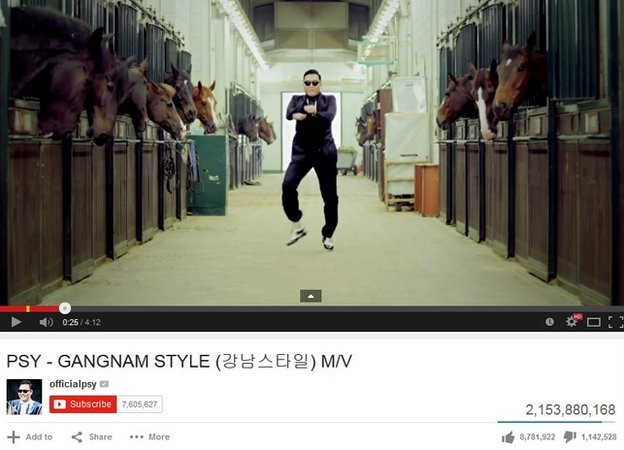 Viral music video by South Korean singer Psy, the 'Gangnam Style' has broken the YouTube viewing limit.