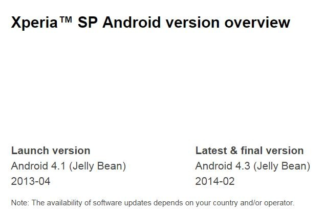 No Android 4.4 KitKat OS Update for Sony Xperia SP, Confirms the Company