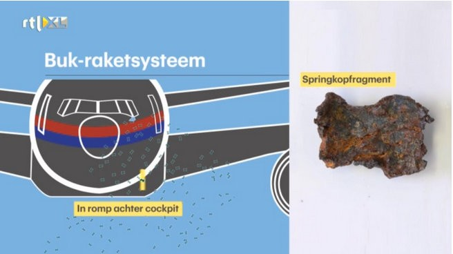 A Dutch TV report claimed that it has found the remains of a BUK missile at the MH17 crash site.