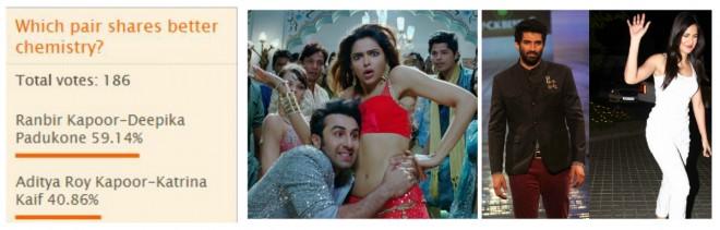 Ranbir Kapoor, Deepika Padukone, Aditya Roy Kapur, Katrina Kaif