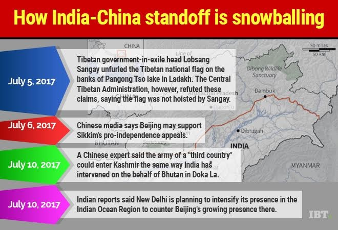 How India China standoff is snowballing