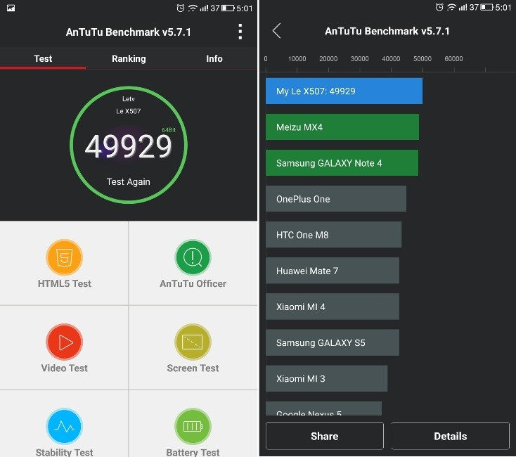 LeEco Le 1s Review: Benchmark test results - AnTuTu