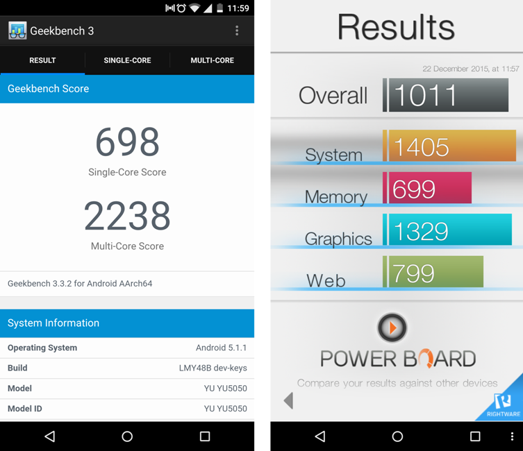 YU Yutopia review: GeekBench3 (left) and Basemark OSII results