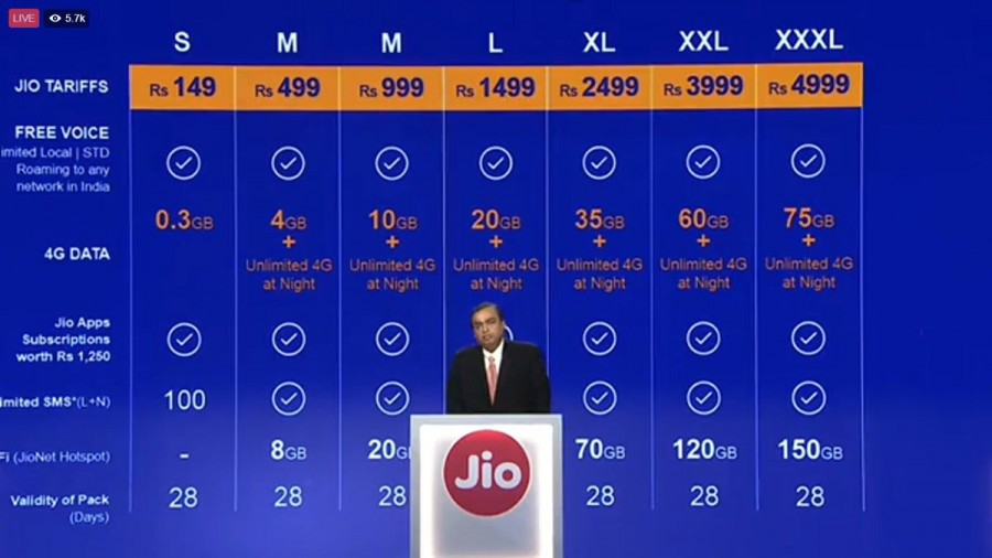 Mukesh Ambani,Mukesh Ambani launches Reliance Jio 4G,Reliance Jio 4G,Jio 4G,reliance jio 4G launch,Jio 4G launch,Jio 4G launch pics,Jio 4G launch images,Jio 4G launch photos,Jio 4G launch stills,Jio 4G launch pictures