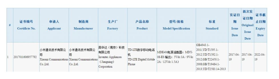 Xiaomi Mi 6 Plus, 3C certications, price, specifications, launch date, release