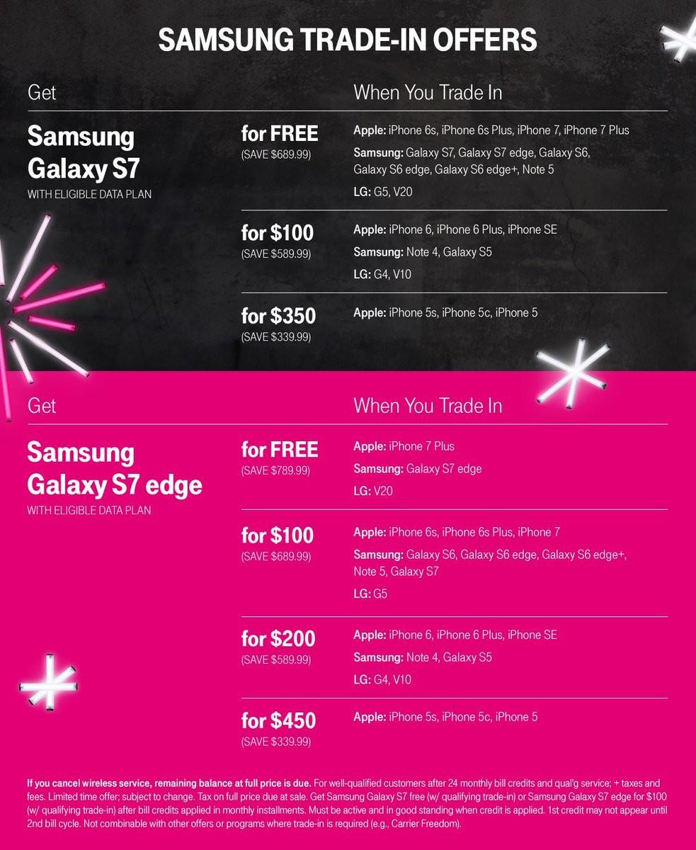 T-Mobile Black Friday deals