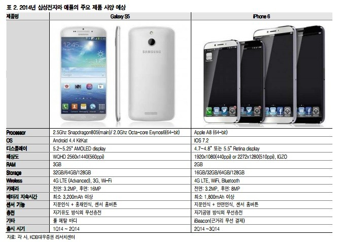 Iphone s5 price in india
